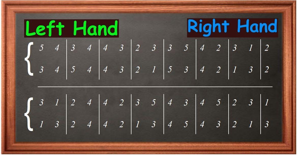Get Piano Lesson 10 - Blackboard Assignment
