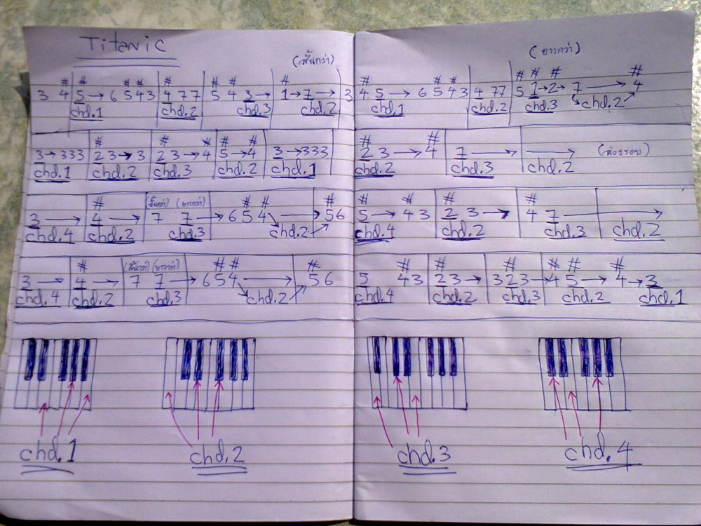 This Is The Easy Way To Play The Piano!