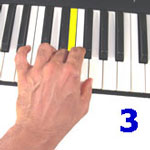 Left Hand Piano Finger Pattern
