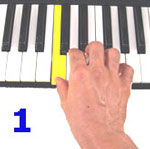 Right Hand Piano Finger Pattern
